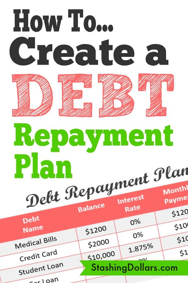 See the exact method I used to create a debt repayment plan.