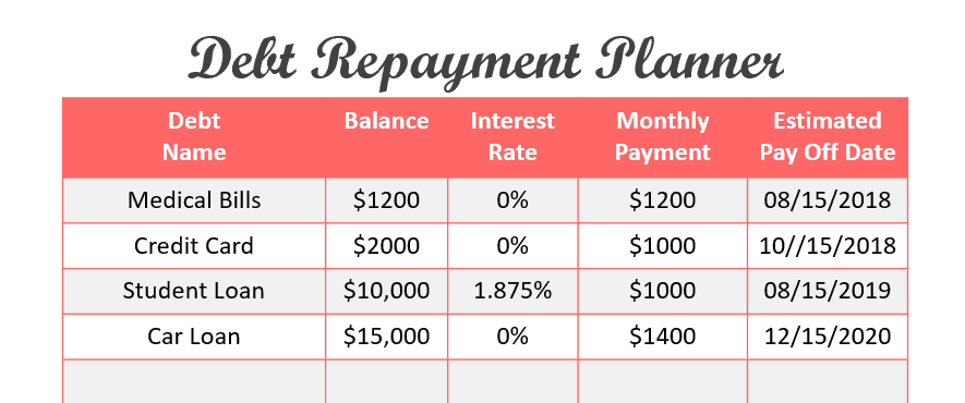 Debt Repayment Plan