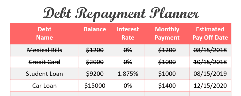 Debt Repayment Plan Update 1