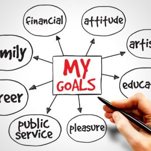 Short Term Financial Goals - Get ahead in 2019 by setting goals for the next 12 months.